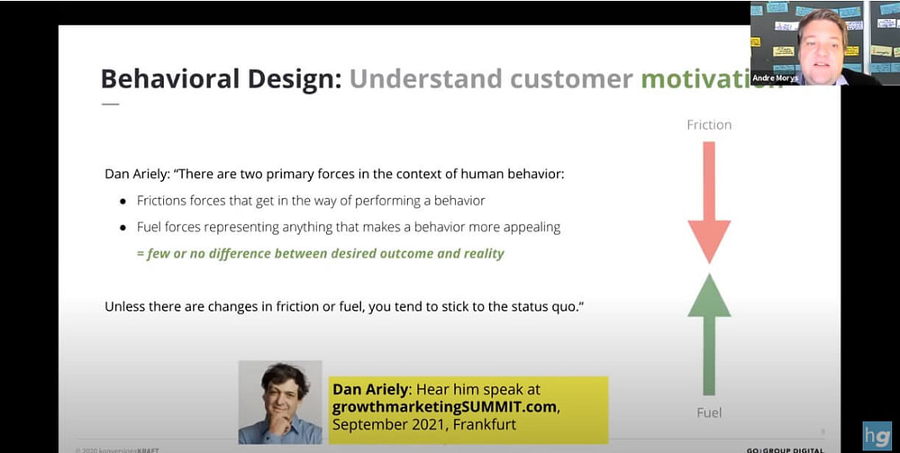 dan ariely understanding customer behaviour