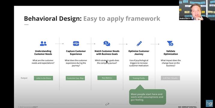 framework für behavioral design