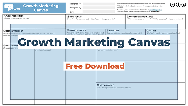 Free Growth Marketing Canvas - Hello Growth