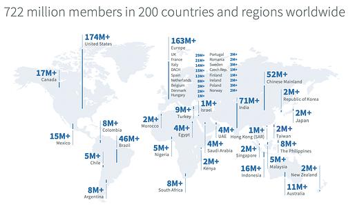 LinkedIn DACH Mitgliederzahlen 2020 Q3