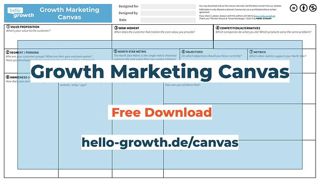 Growth Marketing Canvas v7 - Hello Growth