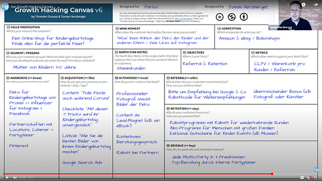 Growth Hacking Meetup - Growth Canvas - Hello Growth - Beispiel Canvas