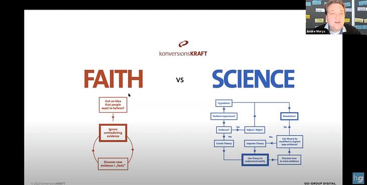 glaube vs wissenschaft