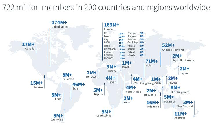 linkedin nutzerzahlen weltweit